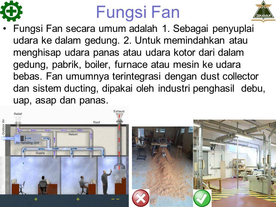 Fungsi Fan