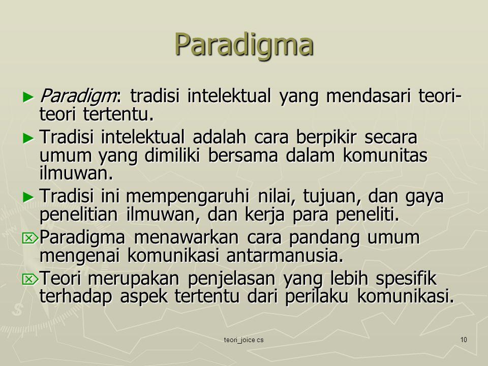 Paradigma Paradigm: tradisi intelektual yang mendasari teori-teori tertentu.