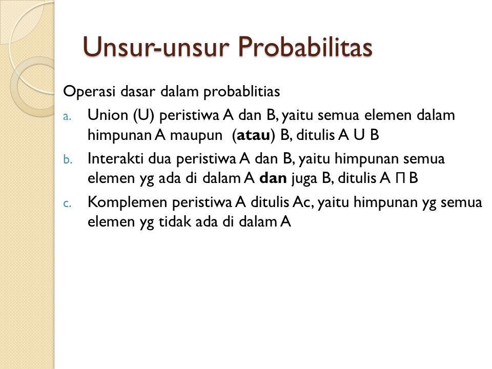 Unsur-unsur Probabilitas