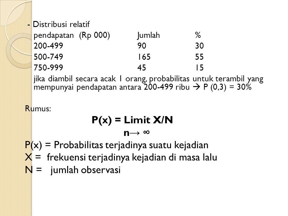 P(x) = Probabilitas terjadinya suatu kejadian