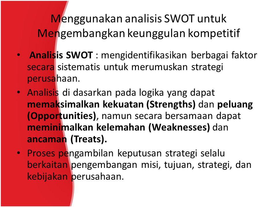 Menggunakan analisis SWOT untuk Mengembangkan keunggulan kompetitif