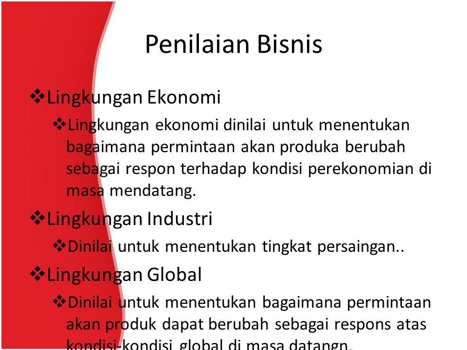 Penilaian Bisnis Lingkungan Ekonomi Lingkungan Industri