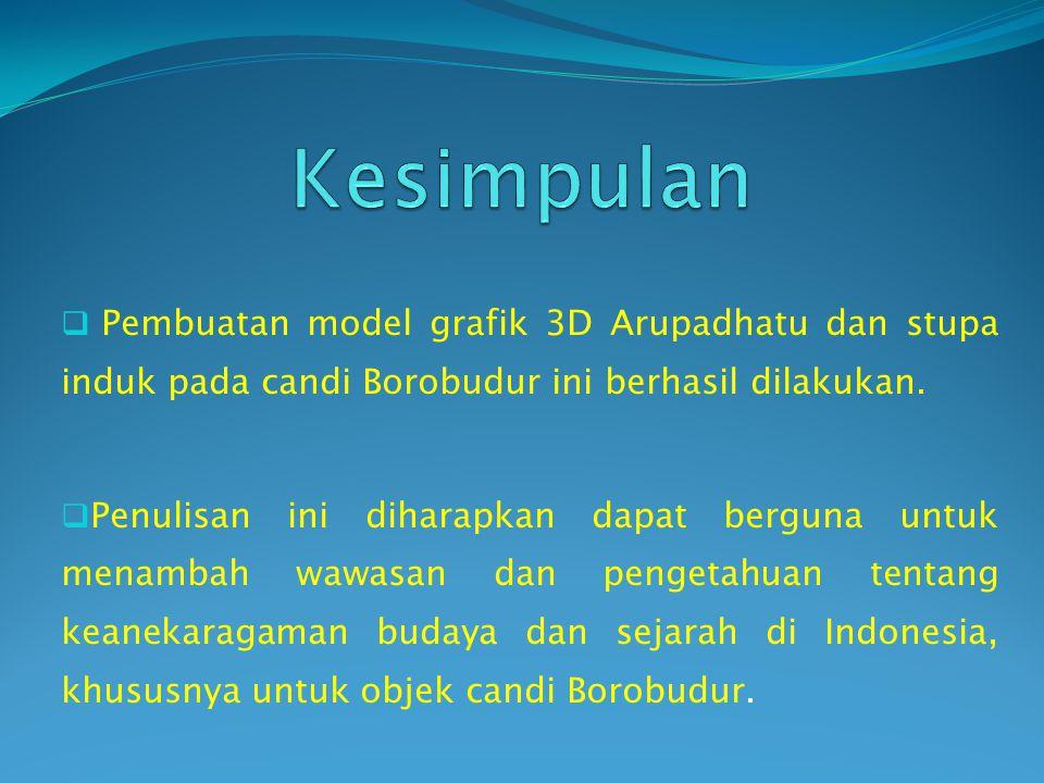 Kesimpulan Pembuatan model grafik 3D Arupadhatu dan stupa induk pada candi Borobudur ini berhasil dilakukan.