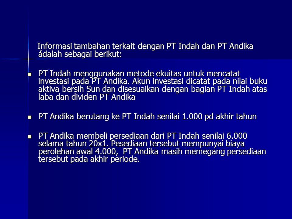 Informasi tambahan terkait dengan PT Indah dan PT Andika ádalah sebagai berikut: