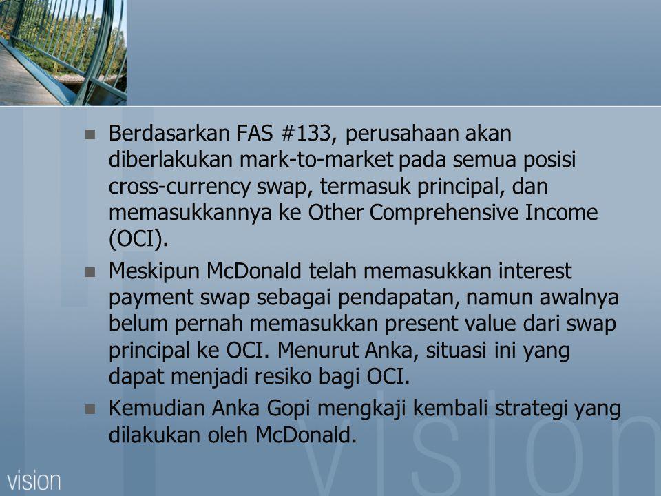 Berdasarkan FAS #133, perusahaan akan diberlakukan mark-to-market pada semua posisi cross-currency swap, termasuk principal, dan memasukkannya ke Other Comprehensive Income (OCI).