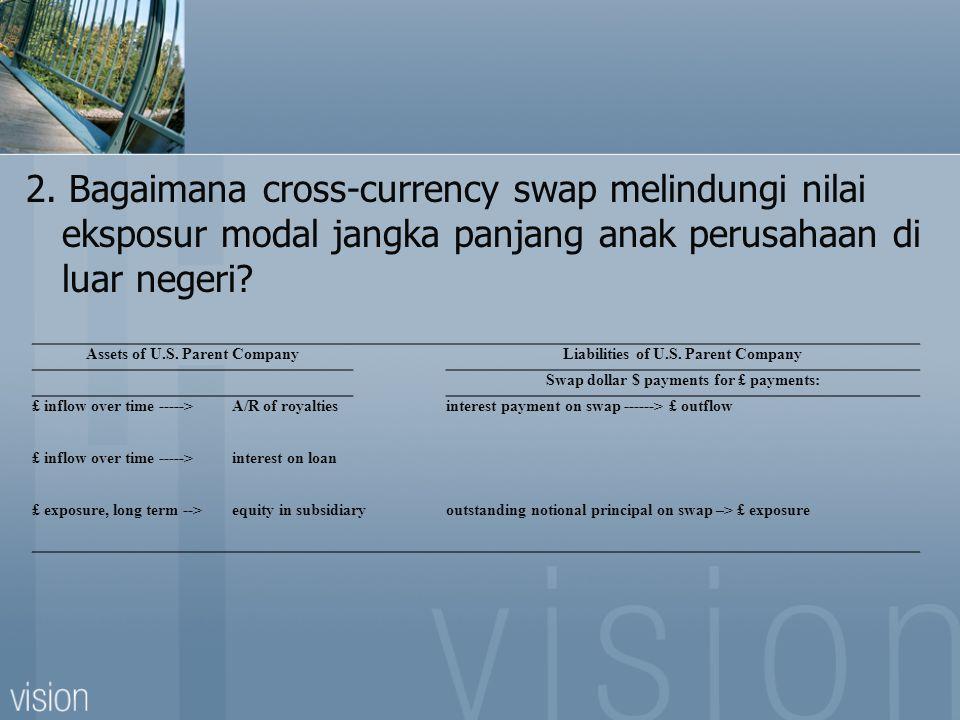 2. Bagaimana cross-currency swap melindungi nilai eksposur modal jangka panjang anak perusahaan di luar negeri