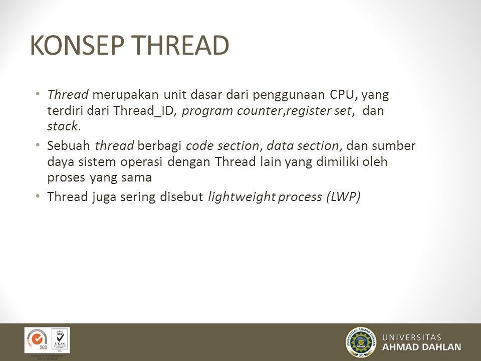 KONSEP THREAD Thread merupakan unit dasar dari penggunaan CPU, yang terdiri dari Thread_ID, program counter,register set, dan stack.