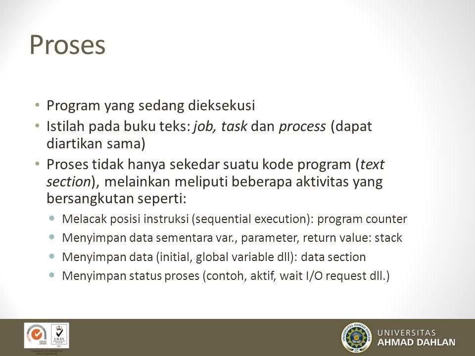 Proses Program yang sedang dieksekusi