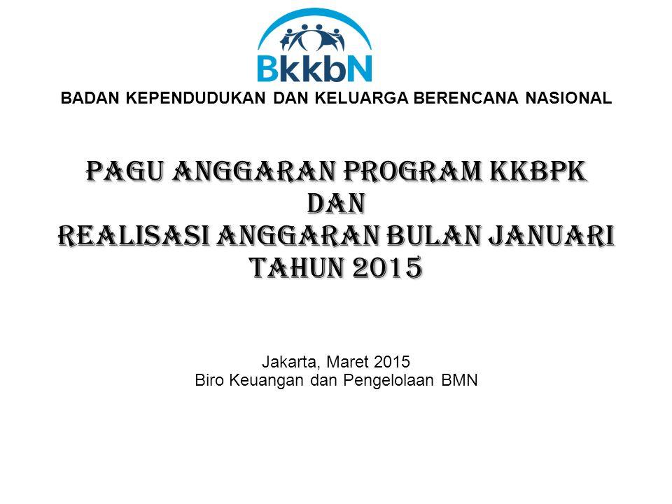 BADAN KEPENDUDUKAN DAN KELUARGA BERENCANA NASIONAL Pagu anggaran Program kkbpk dan Realisasi Anggaran bulan januari tahun 2015 Jakarta, Maret 2015 Biro Keuangan dan Pengelolaan BMN