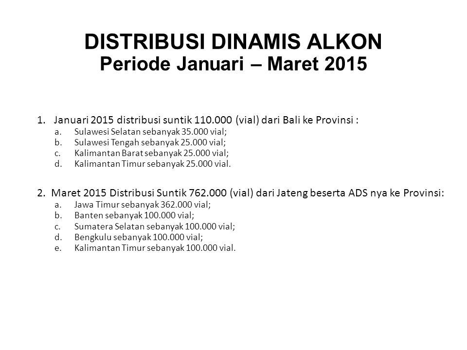 DISTRIBUSI DINAMIS ALKON Periode Januari – Maret 2015