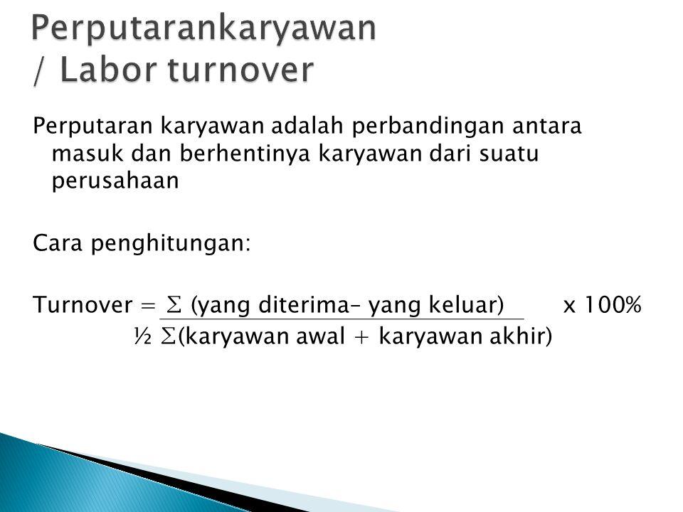 Perputarankaryawan / Labor turnover