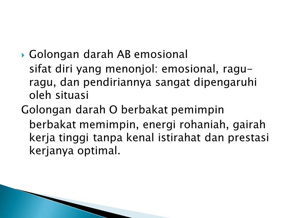 Golongan darah AB emosional