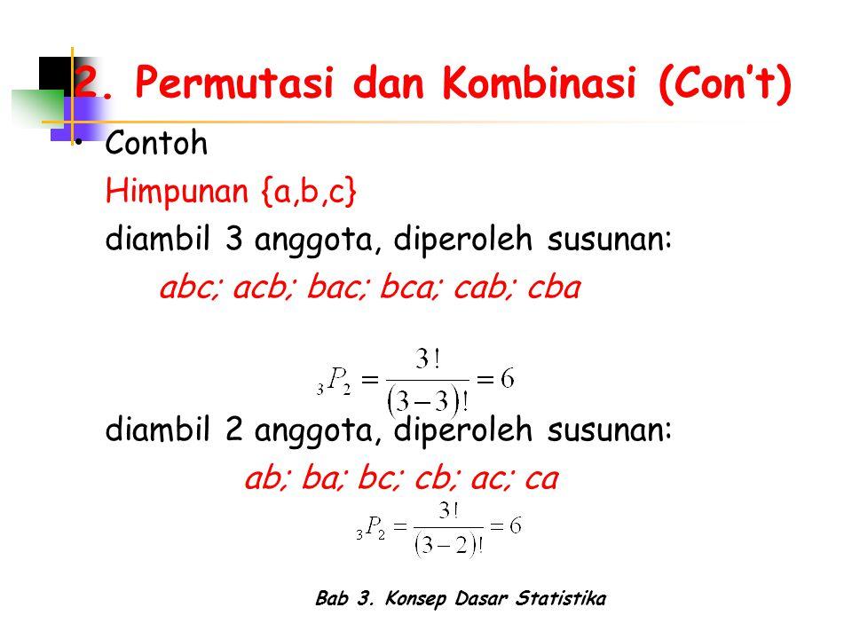 2. Permutasi dan Kombinasi (Con't)