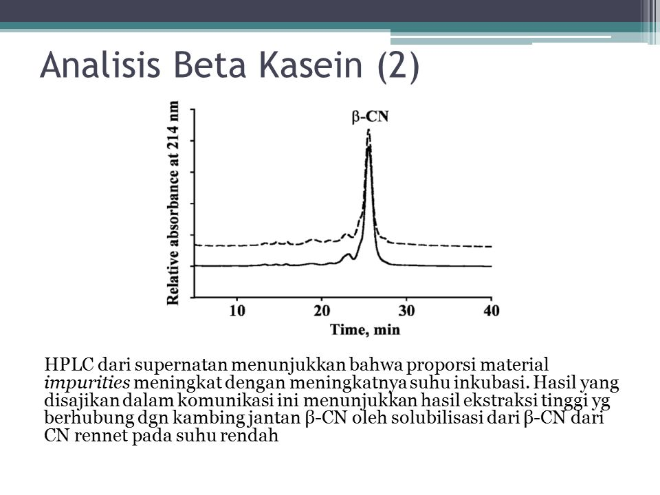 Analisis Beta Kasein (2)