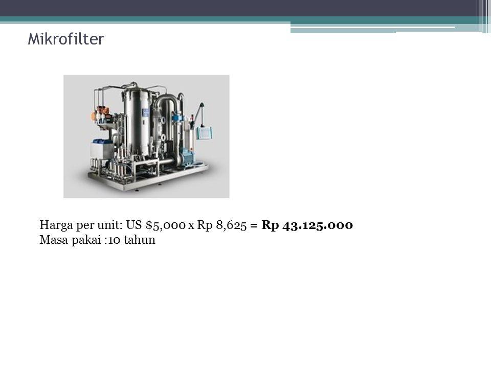 Mikrofilter Harga per unit: US $5,000 x Rp 8,625 = Rp 43.125.000