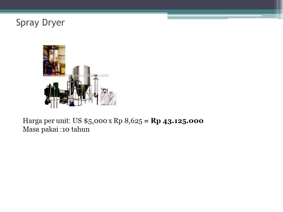 Spray Dryer Harga per unit: US $5,000 x Rp 8,625 = Rp 43.125.000