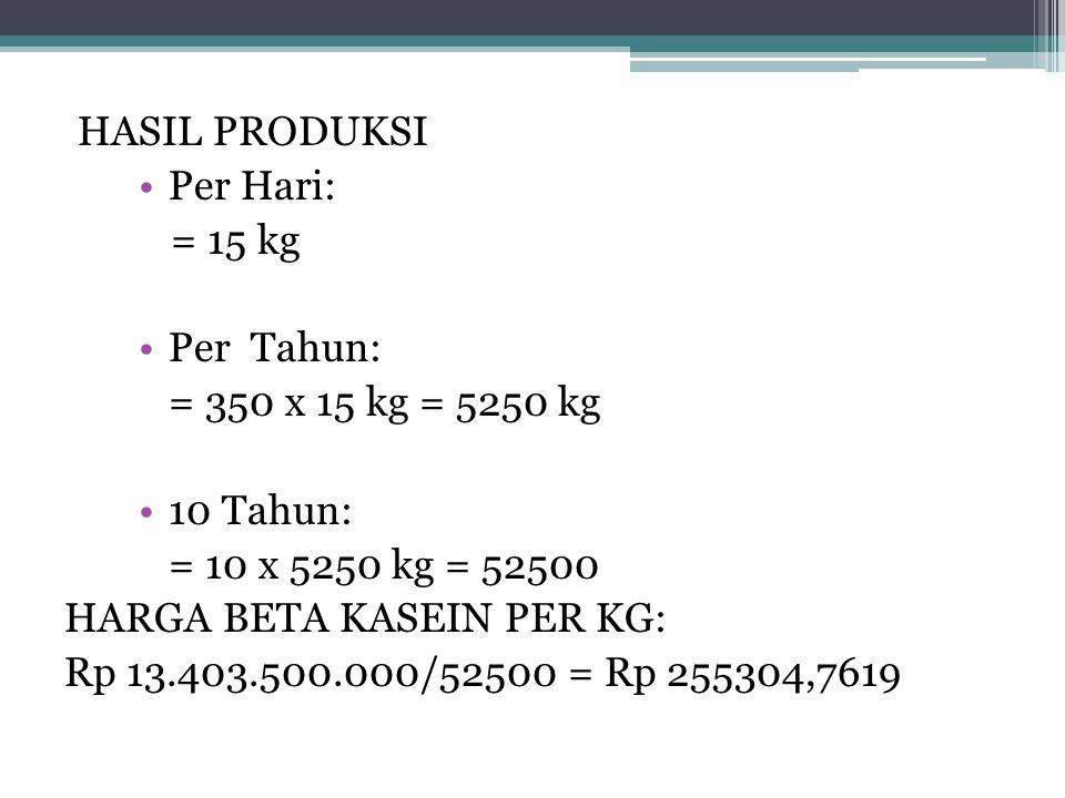 HASIL PRODUKSI Per Hari: = 15 kg. Per Tahun: = 350 x 15 kg = 5250 kg. 10 Tahun: = 10 x 5250 kg = 52500.