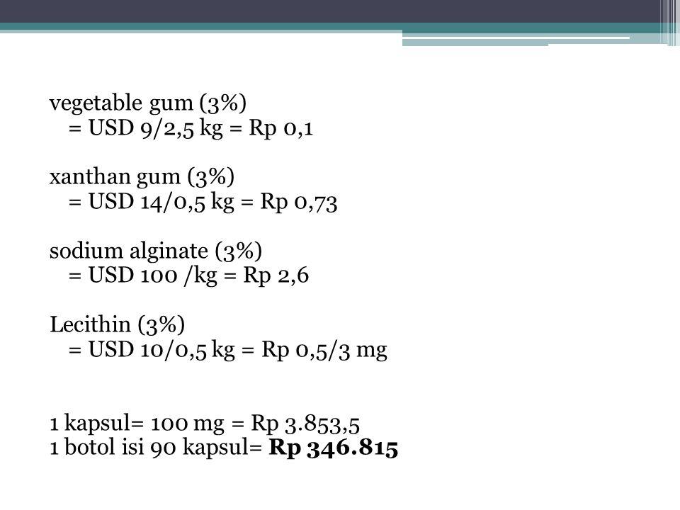 vegetable gum (3%) = USD 9/2,5 kg = Rp 0,1 xanthan gum (3%) = USD 14/0,5 kg = Rp 0,73 sodium alginate (3%) = USD 100 /kg = Rp 2,6 Lecithin (3%) = USD 10/0,5 kg = Rp 0,5/3 mg 1 kapsul= 100 mg = Rp 3.853,5 1 botol isi 90 kapsul= Rp 346.815