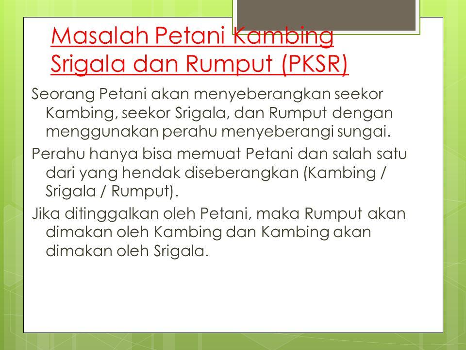 Masalah Petani Kambing Srigala dan Rumput (PKSR)
