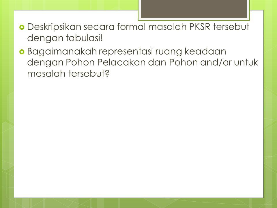 Deskripsikan secara formal masalah PKSR tersebut dengan tabulasi!