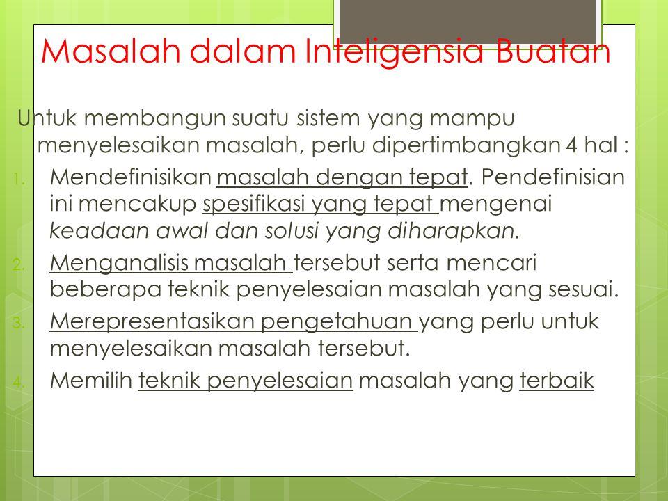 Masalah dalam Inteligensia Buatan