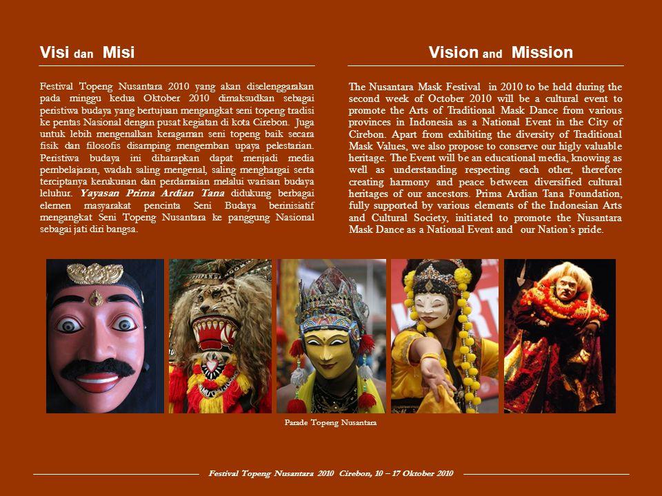 Parade Topeng Nusantara