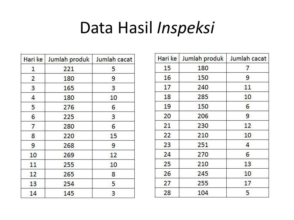 Data Hasil Inspeksi