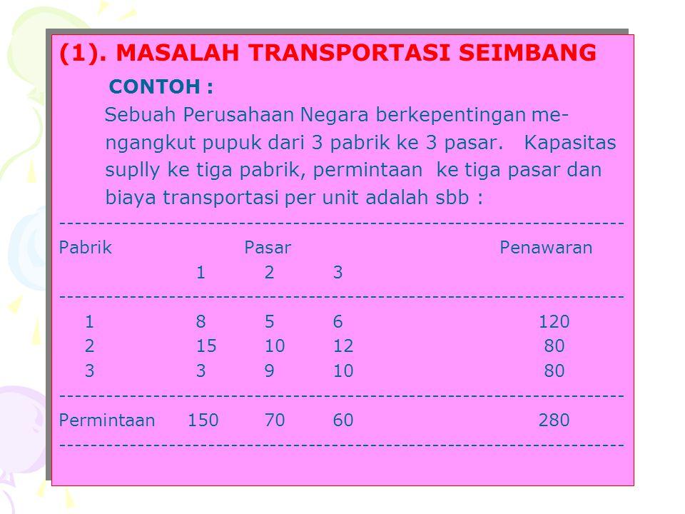 (1). MASALAH TRANSPORTASI SEIMBANG CONTOH :