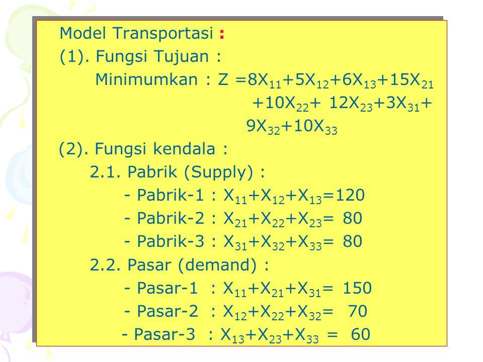 Model Transportasi : (1). Fungsi Tujuan : Minimumkan : Z =8X11+5X12+6X13+15X21. +10X22+ 12X23+3X31+