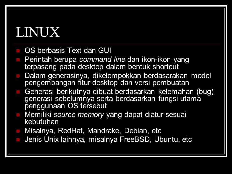 LINUX OS berbasis Text dan GUI