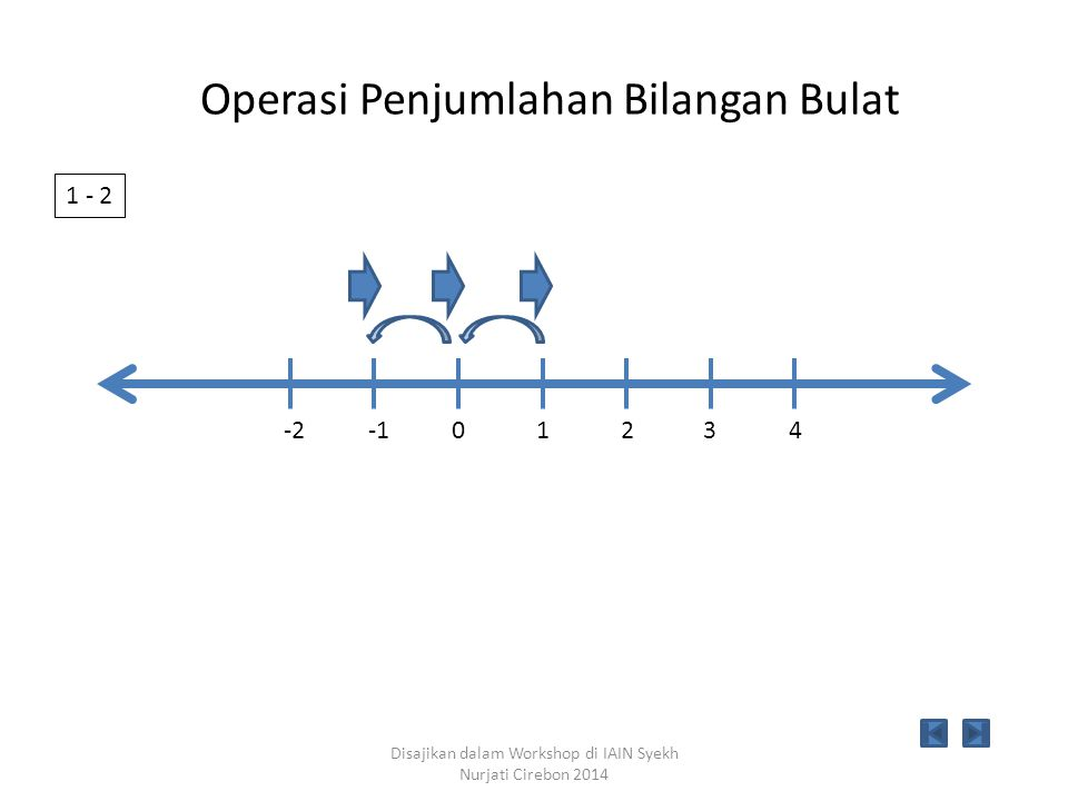Disajikan dalam Workshop di IAIN Syekh Nurjati Cirebon 2014