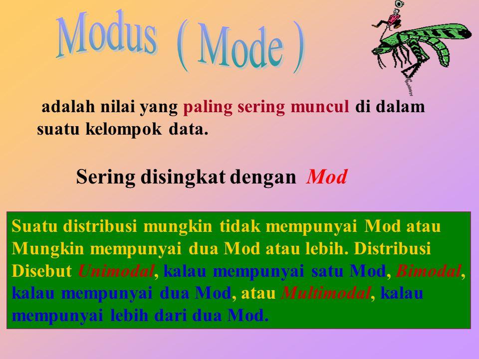 Modus ( Mode ) Sering disingkat dengan Mod