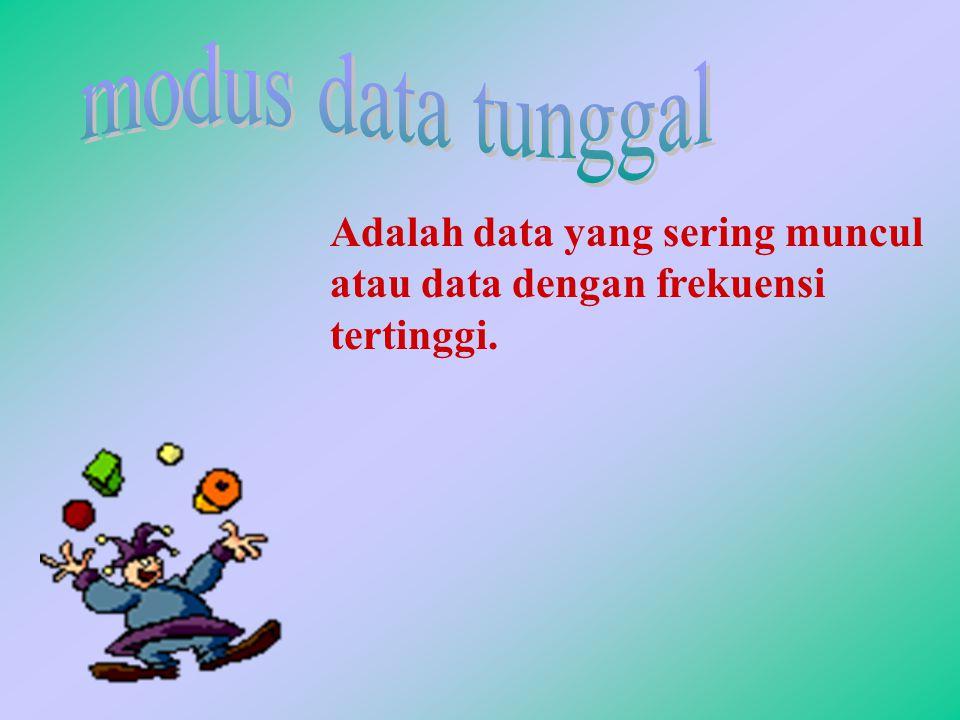 modus data tunggal Adalah data yang sering muncul atau data dengan frekuensi tertinggi.