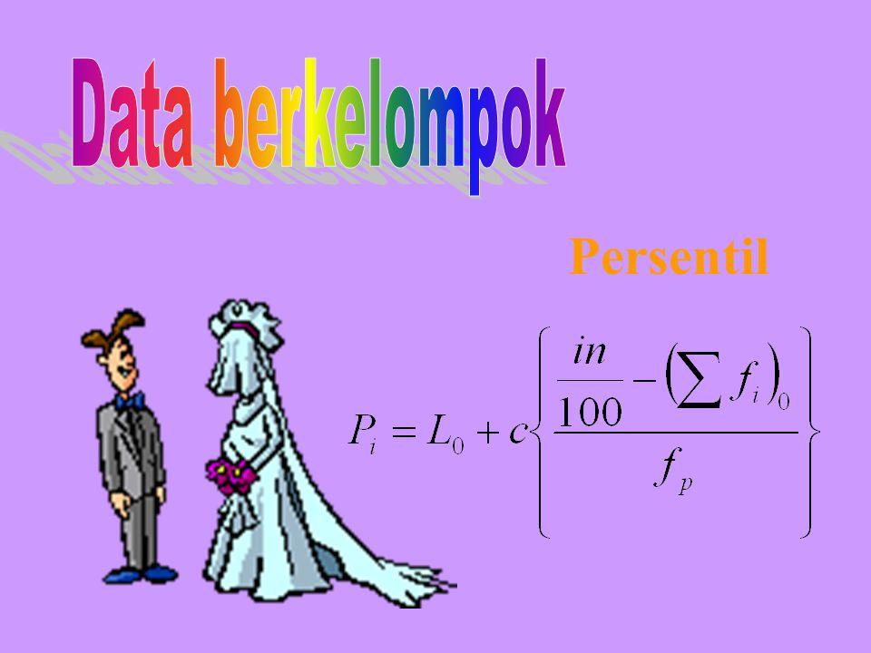 Data berkelompok Persentil