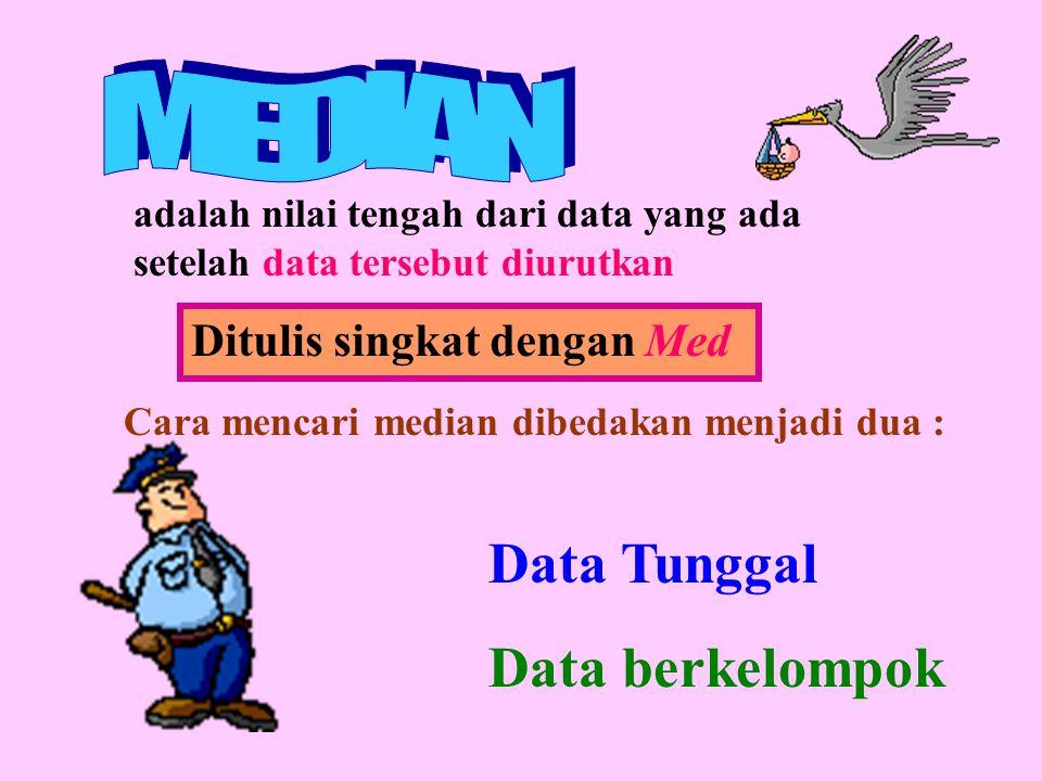 Data Tunggal Data berkelompok MEDIAN Ditulis singkat dengan Med