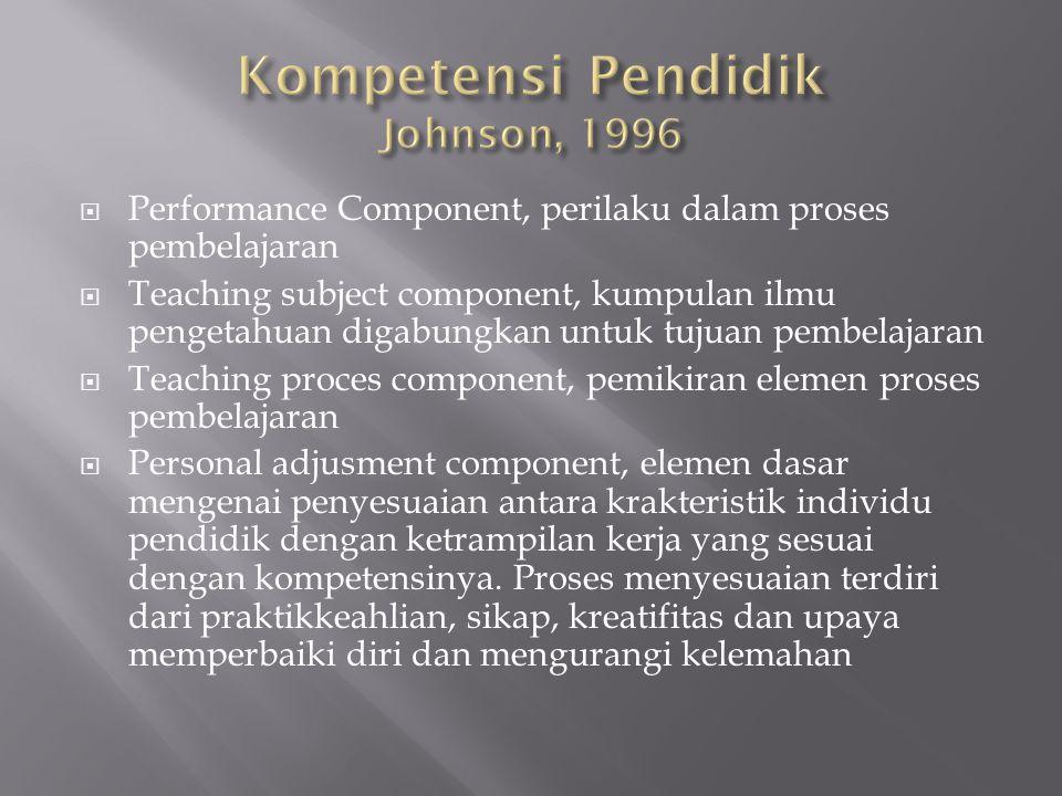 Kompetensi Pendidik Johnson, 1996