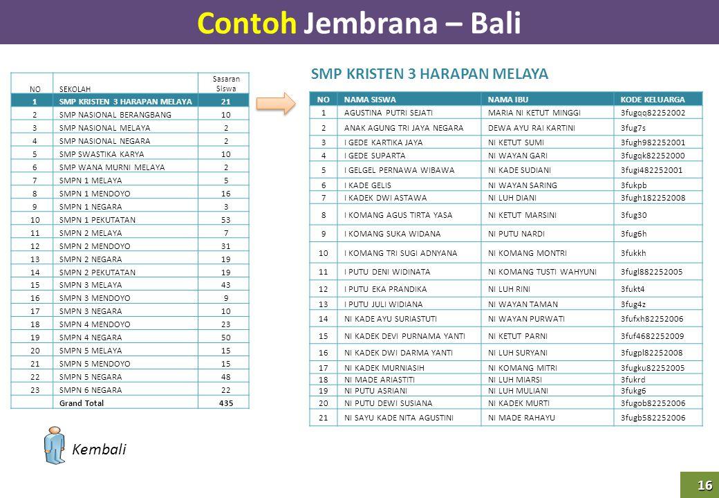 Contoh Jembrana – Bali SMP KRISTEN 3 HARAPAN MELAYA Kembali 16 1