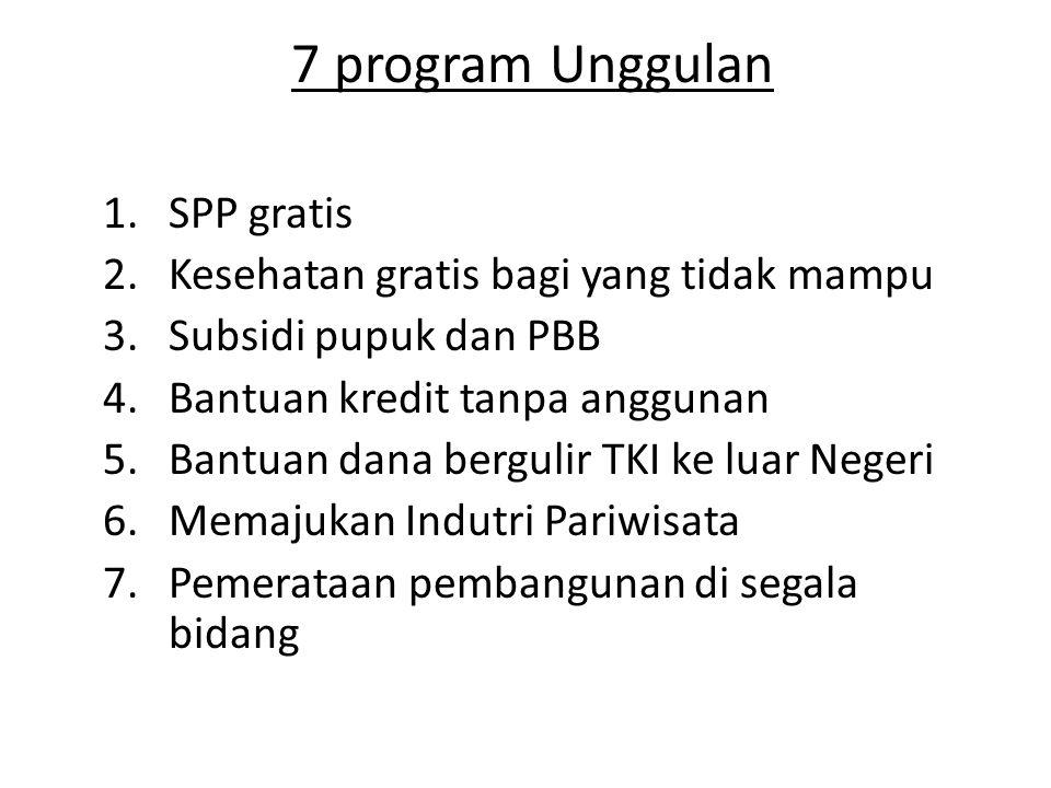 7 program Unggulan