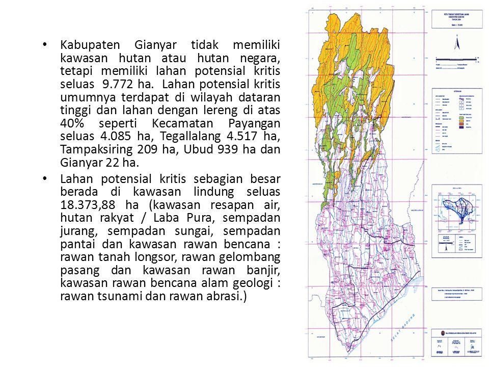 Kabupaten Gianyar tidak memiliki kawasan hutan atau hutan negara, tetapi memiliki lahan potensial kritis seluas 9.772 ha. Lahan potensial kritis umumnya terdapat di wilayah dataran tinggi dan lahan dengan lereng di atas 40% seperti Kecamatan Payangan seluas 4.085 ha, Tegallalang 4.517 ha, Tampaksiring 209 ha, Ubud 939 ha dan Gianyar 22 ha.