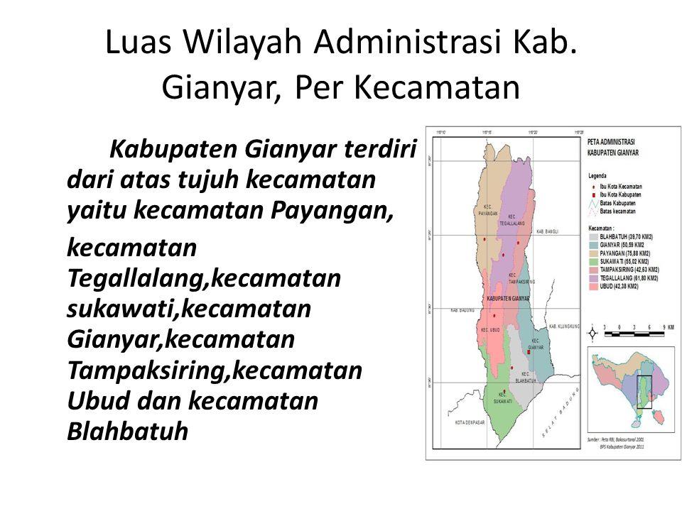 Luas Wilayah Administrasi Kab. Gianyar, Per Kecamatan