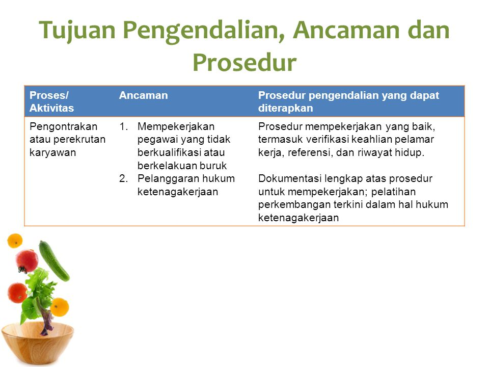 Tujuan Pengendalian, Ancaman dan Prosedur