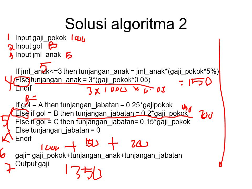 Solusi algoritma 2 Input gaji_pokok Input gol Input jml_anak