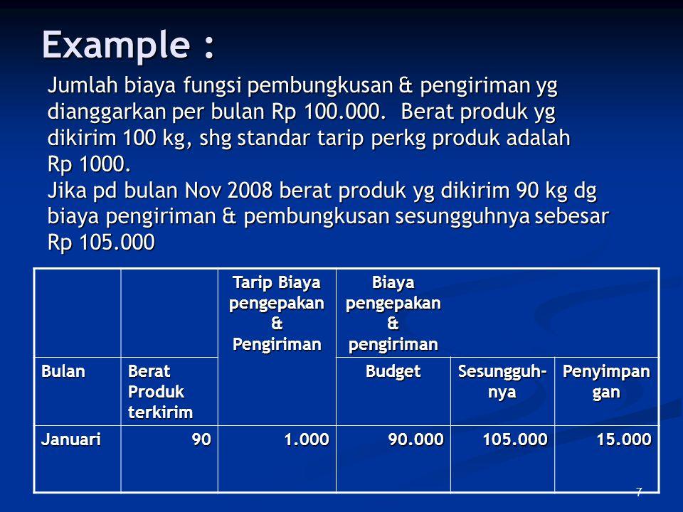 Tarip Biaya pengepakan & Pengiriman Biaya pengepakan & pengiriman