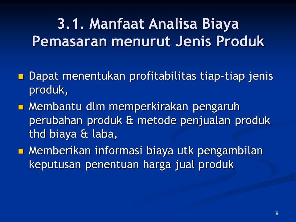 3.1. Manfaat Analisa Biaya Pemasaran menurut Jenis Produk