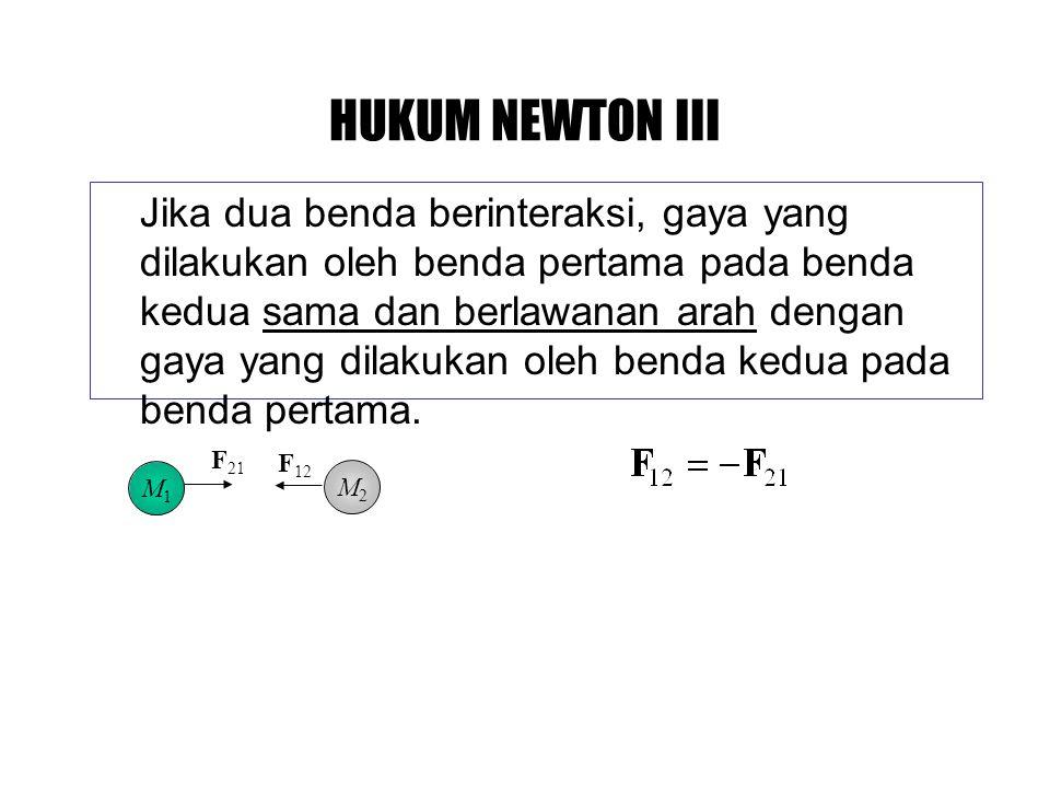 HUKUM NEWTON III