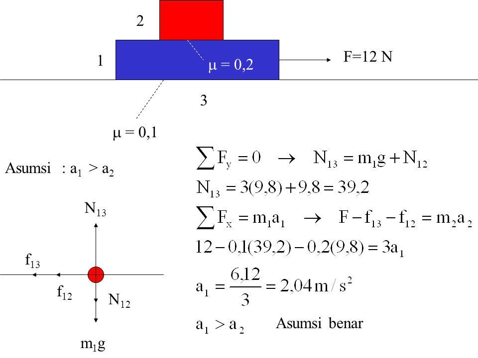 F=12 N 1 2 3  = 0,1  = 0,2 Asumsi : a1 > a2 N13 f13 f12 N12 Asumsi benar m1g