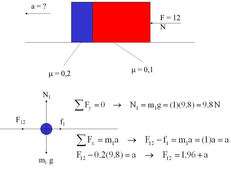  = 0,2  = 0,1 F = 12 N a = N1 F12 f1 m1 g