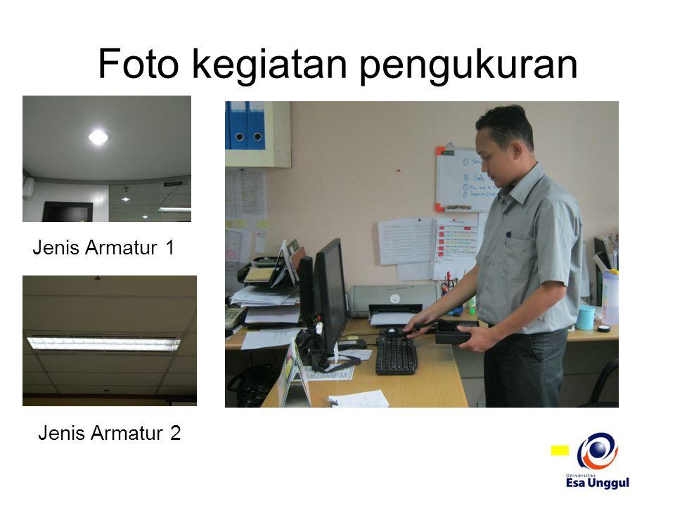 Foto kegiatan pengukuran