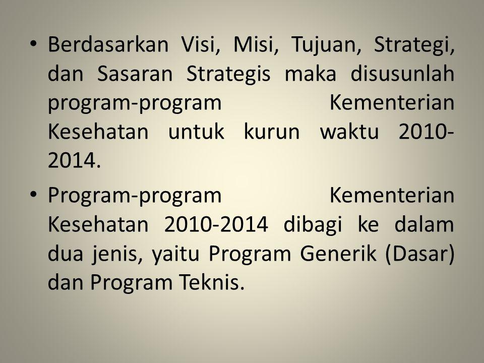 Berdasarkan Visi, Misi, Tujuan, Strategi, dan Sasaran Strategis maka disusunlah program-program Kementerian Kesehatan untuk kurun waktu 2010-2014.