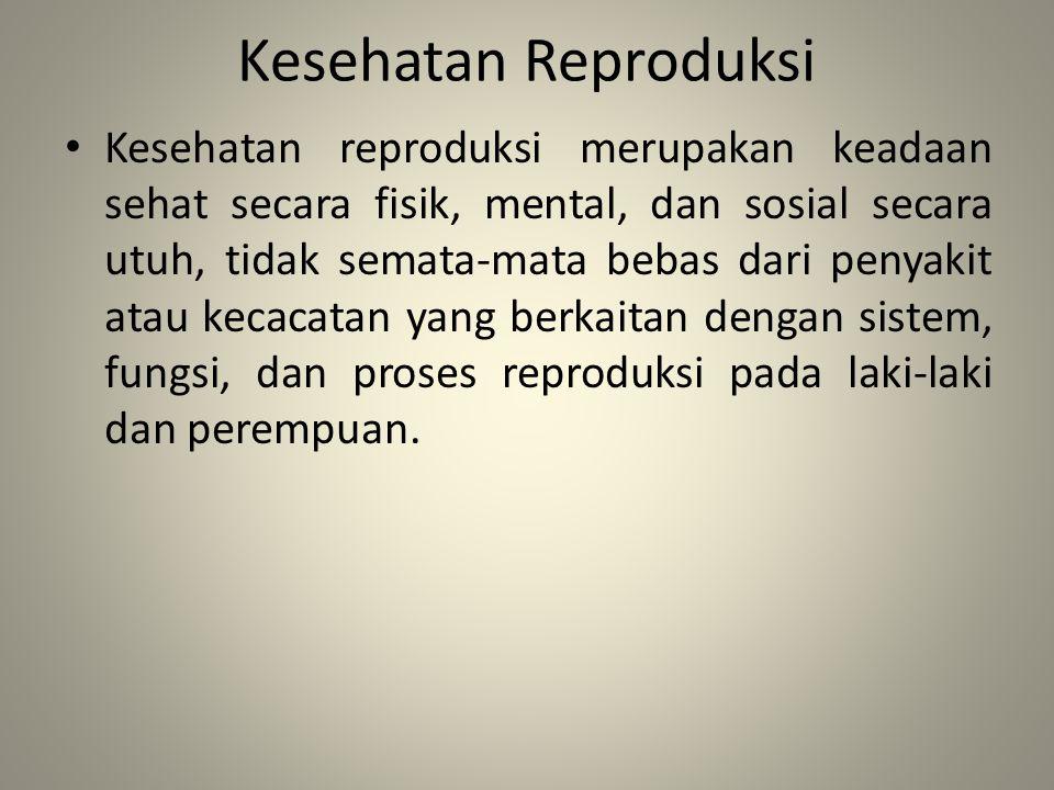 Kesehatan Reproduksi